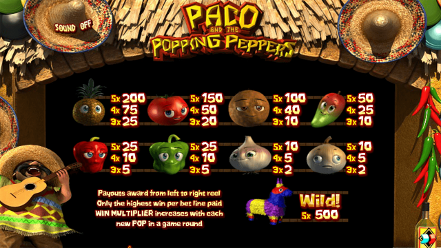 Игровой автомат Paco And Popping Peppers 5